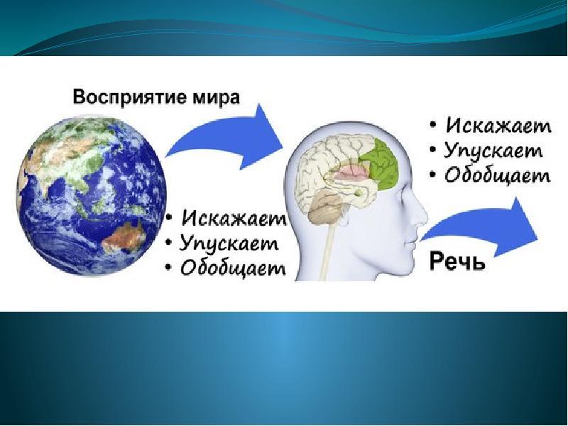 Технология распознавания лжи в речи, слайд 39