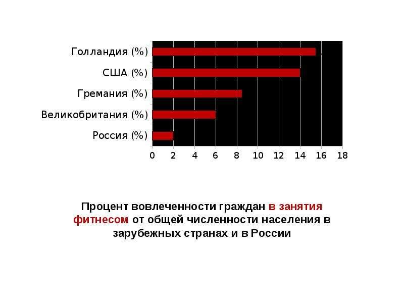 Спортивный менеджмент. Сравнительный анализ государственного и местного управления ФКиС в России и зарубежных странах, слайд 19