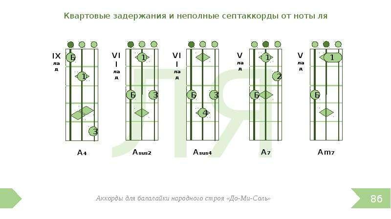 аккорды для балалайки картинки будто животные