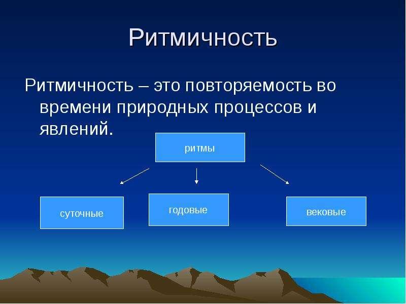 Ритмичность Ритмичность – это повторяемость во времени природных процессов и явлений.