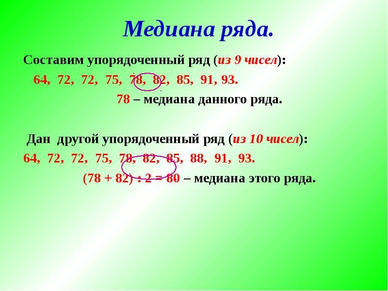 Медиана ряда. Составим упорядоченный ряд (из 9 чисел): 64, 72, 72, 75, 78, 82, 85, 91, 93. 78 – меди
