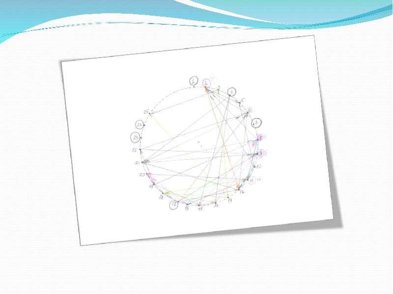 Методики диагностических исследований обучающихся, слайд 29