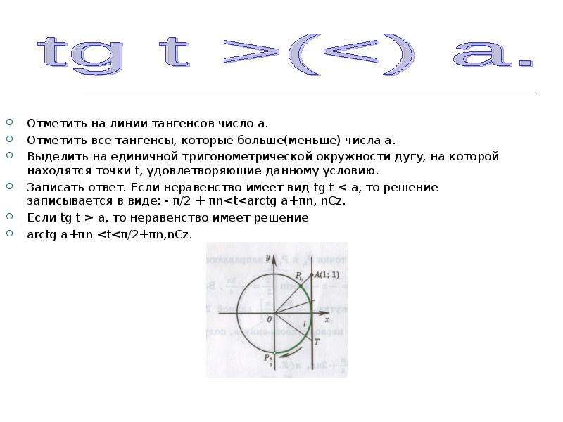 Отметить на линии тангенсов число а. Отметить все тангенсы, которые больше(меньше) числа а. Выделить