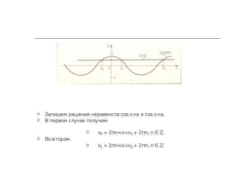 Запишем решения неравенств cos x>a и cos x<a. В первом случае получим: x0 + 2пn<x<x1 + 2