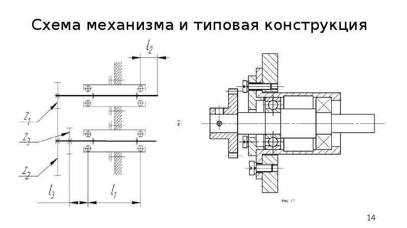 Схема механизма и типовая конструкция