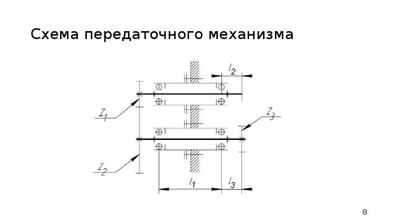 Схема передаточного механизма