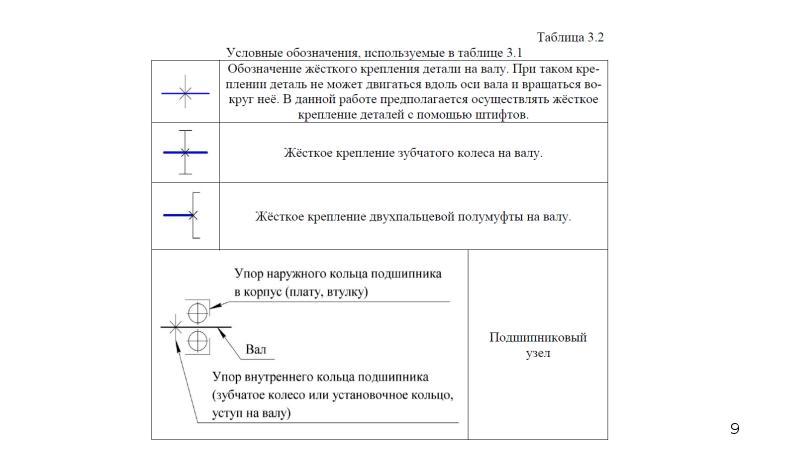 Конструирование передаточного механизма, слайд 9