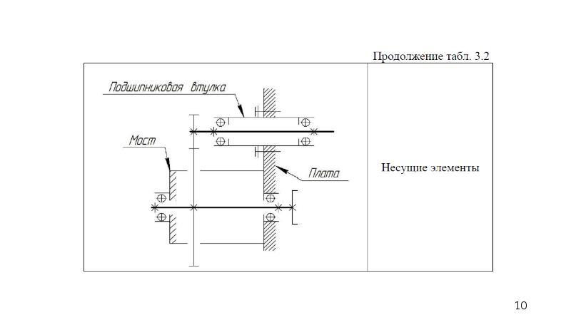 Конструирование передаточного механизма, слайд 10