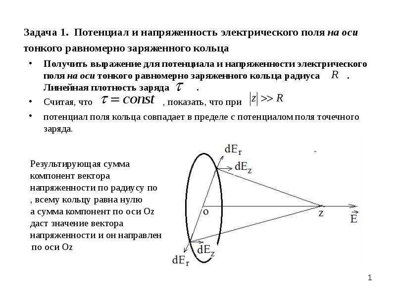 Потенциал и напряженность электрического поля на оси тонкого равномерно заряженного кольца