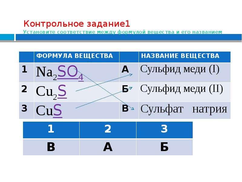 Контрольное задание1 Установите соответствие между формулой вещества и его названием