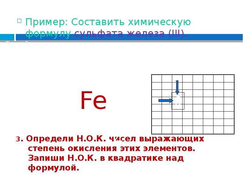 3. Определи Н. О. К. чисел выражающих степень окисления этих элементов. Запиши Н. О. К. в квадратике