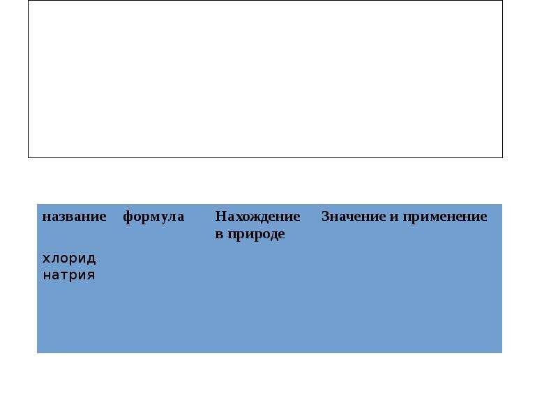 Соли, как производные кислот и оснований. Их состав и номенклатура, слайд 29
