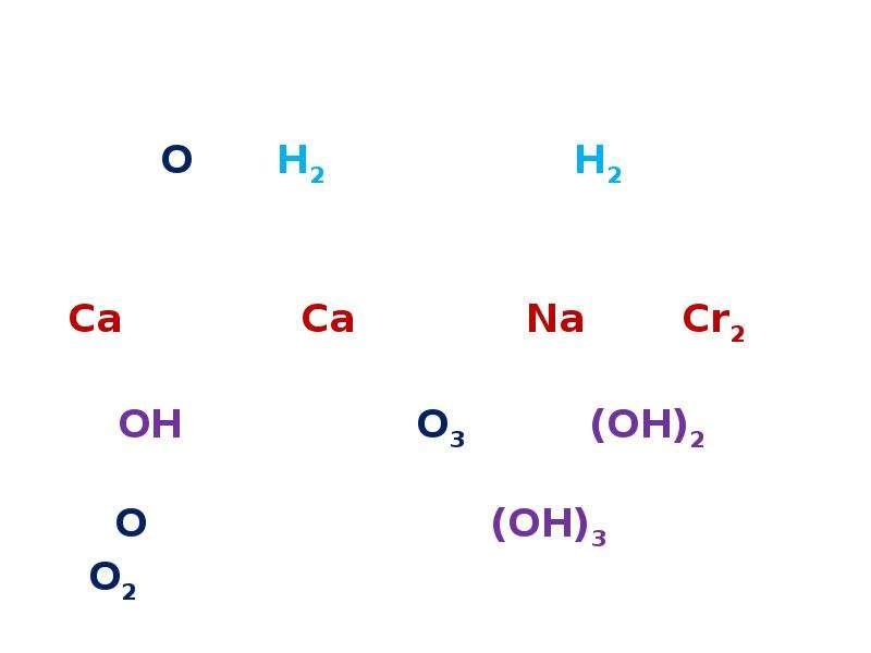 Соли, как производные кислот и оснований. Их состав и номенклатура, слайд 4