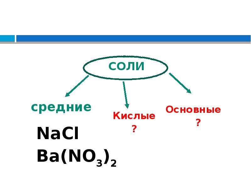 а)по составу NaCl Ba(NO3)2