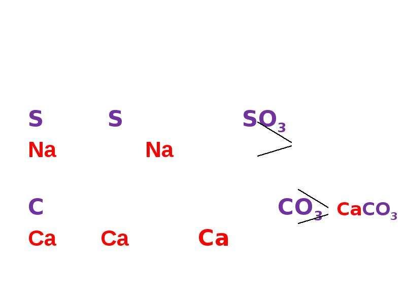 Соли, как производные кислот и оснований. Их состав и номенклатура, слайд 6