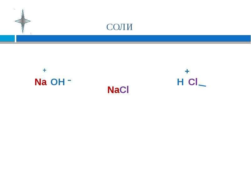 Соли, как производные кислот и оснований. Их состав и номенклатура, слайд 10
