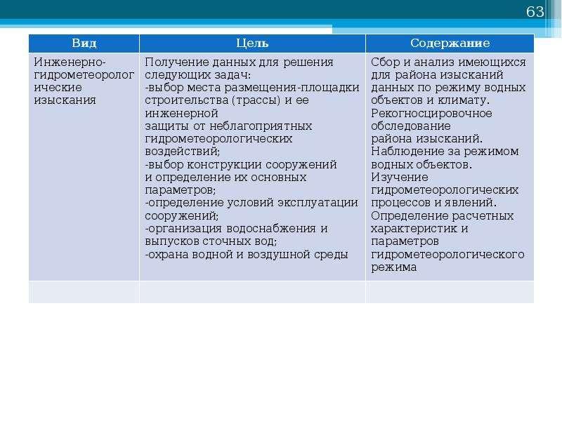 Основы проектирования нефтегазовых объектов, слайд 63