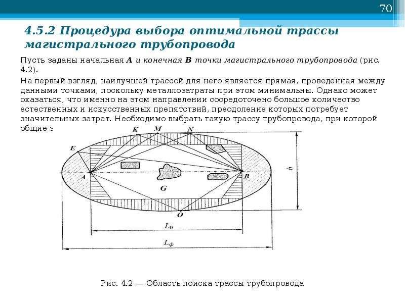 4. 5. 2 Процедура выбора оптимальной трассы магистрального трубопровода Пусть заданы начальная А и к