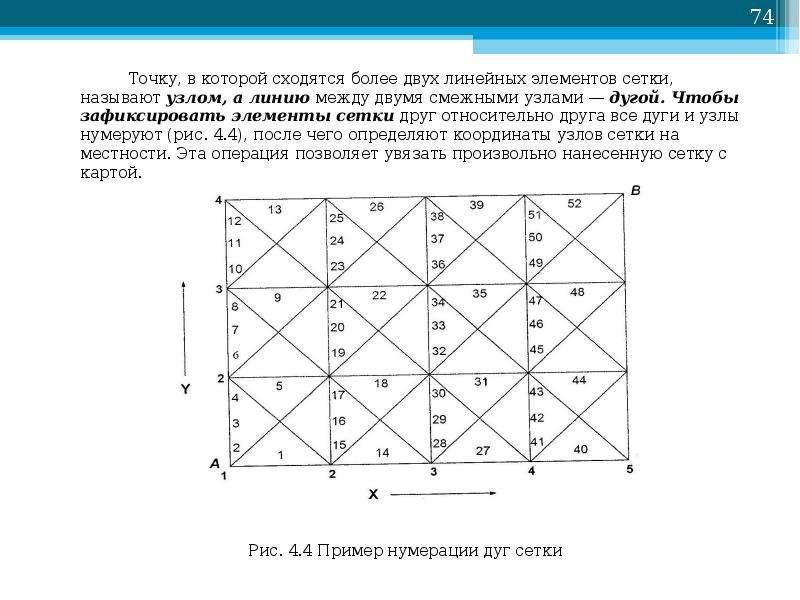 Точку, в которой сходятся более двух линейных элементов сетки, называют узлом, а линию между двумя с