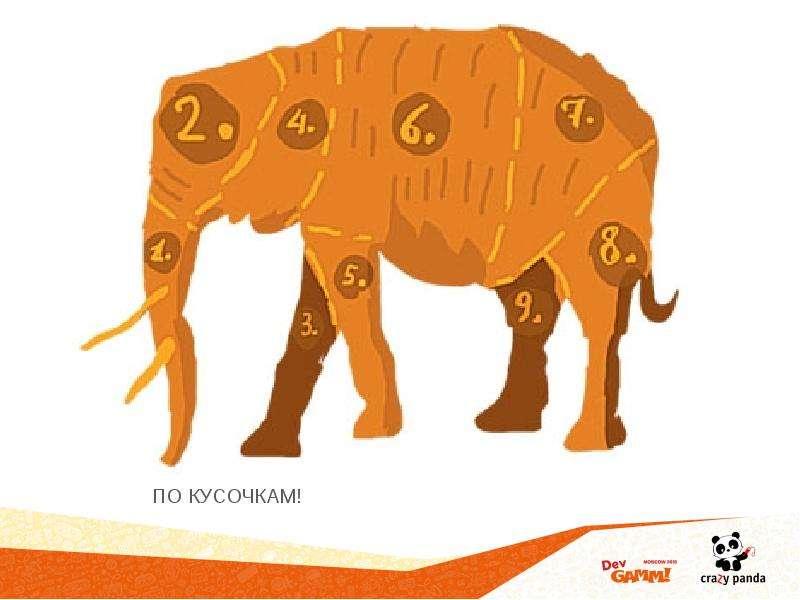 слона нужно есть по частям картинка лучший