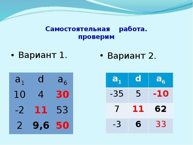 Характеристическое свойство арифметической прогрессии, слайд 6