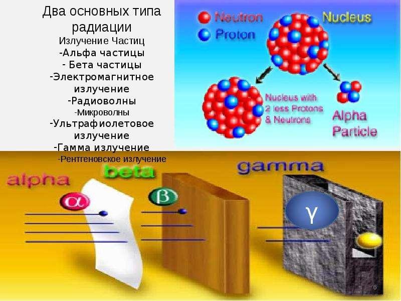 Атомная энергия, атомные электростанции и бомбы, ядерная медицина и защита от радиации, слайд 6