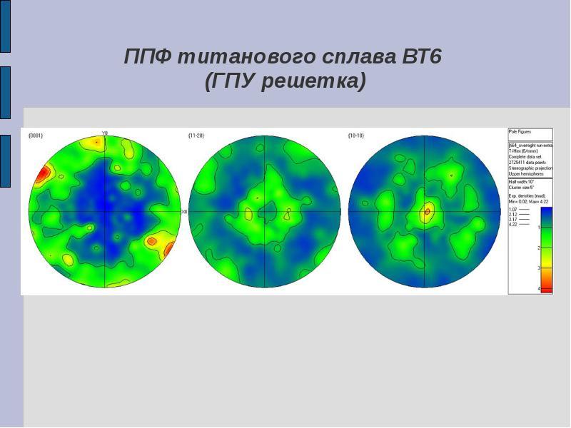 ППФ титанового сплава ВТ6 (ГПУ решетка)