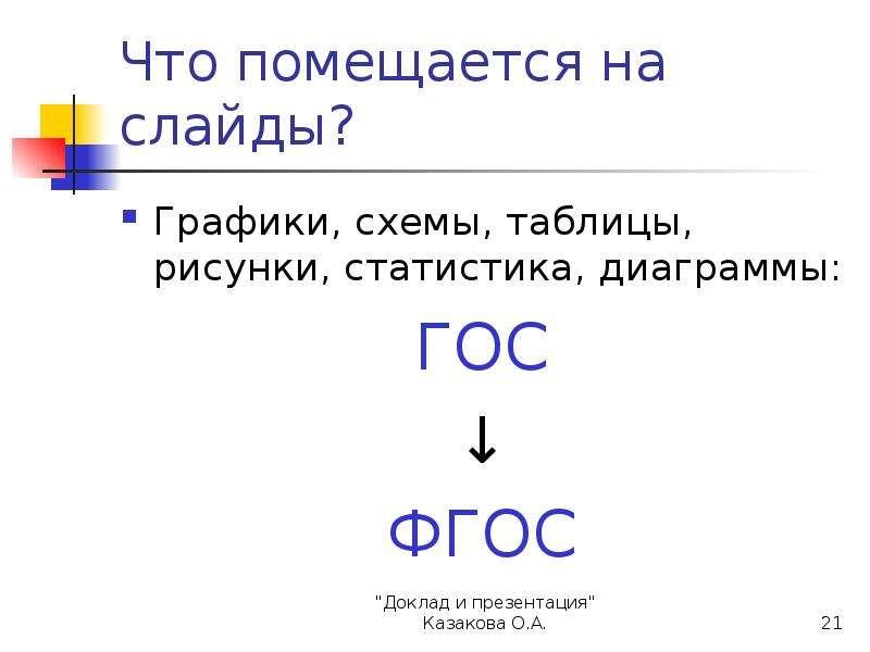 Что помещается на слайды? Графики, схемы, таблицы, рисунки, статистика, диаграммы: ГОС ↓ ФГОС