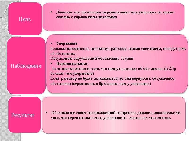 Проявление нерешительности (и уверенности в себе), слайд 2