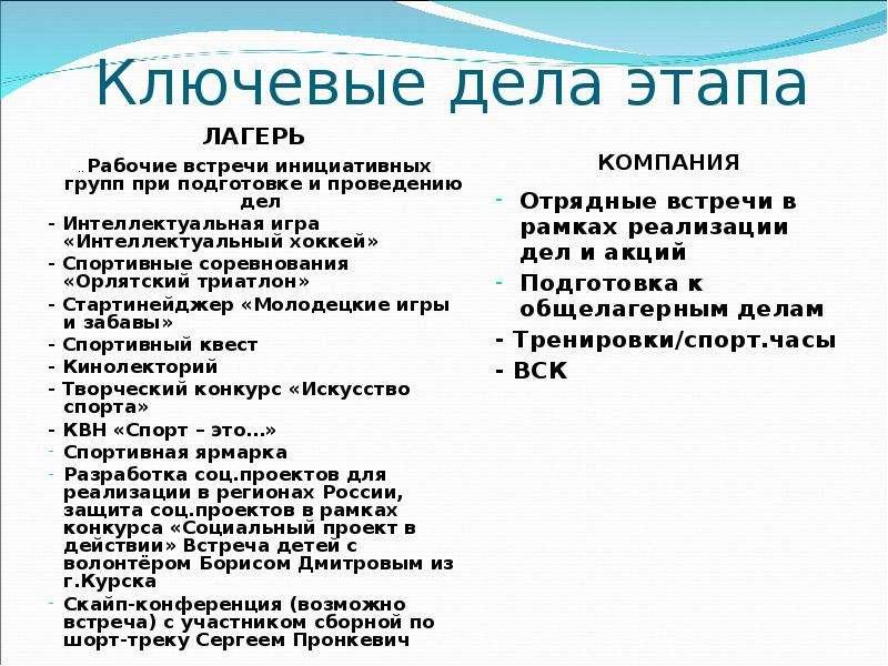 Ключевые дела этапа ЛАГЕРЬ - - Рабочие встречи инициативных групп при подготовке и проведению дел -