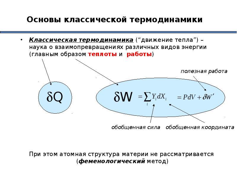 Основы классической термодинамики
