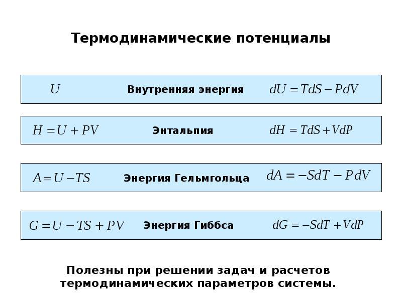 Термодинамические потенциалы
