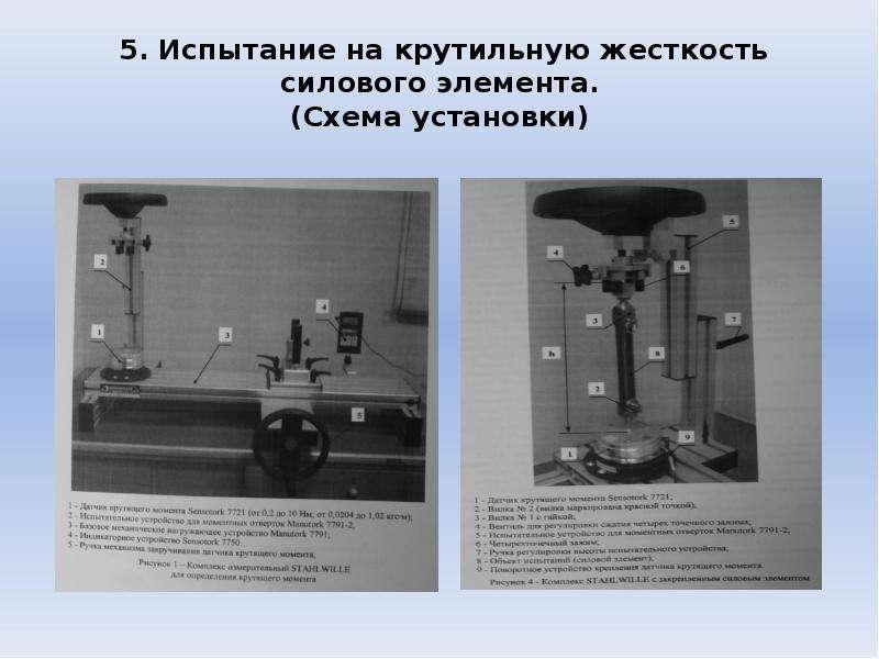 5. Испытание на крутильную жесткость силового элемента. (Схема установки)
