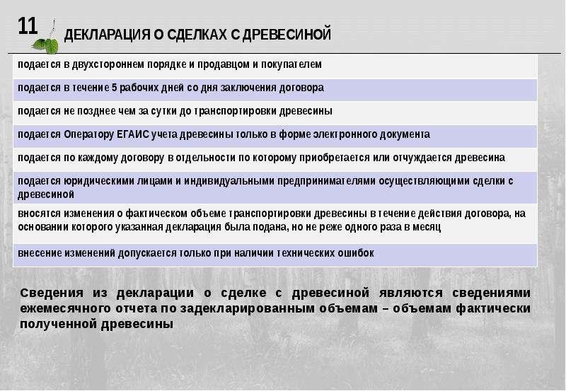 Декларация о сделке с древесиной образец заполнения аутсорсинг ип цена