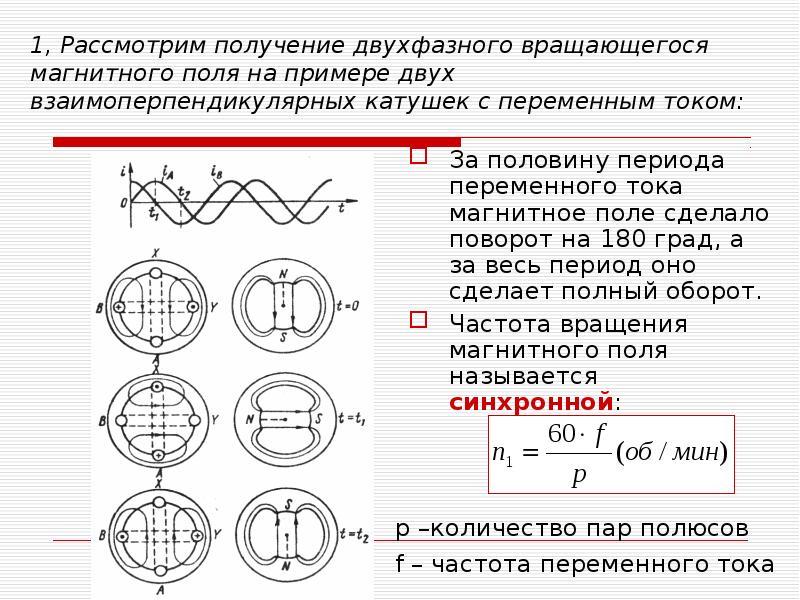 1, Рассмотрим получение двухфазного вращающегося магнитного поля на примере двух взаимоперпендикуляр