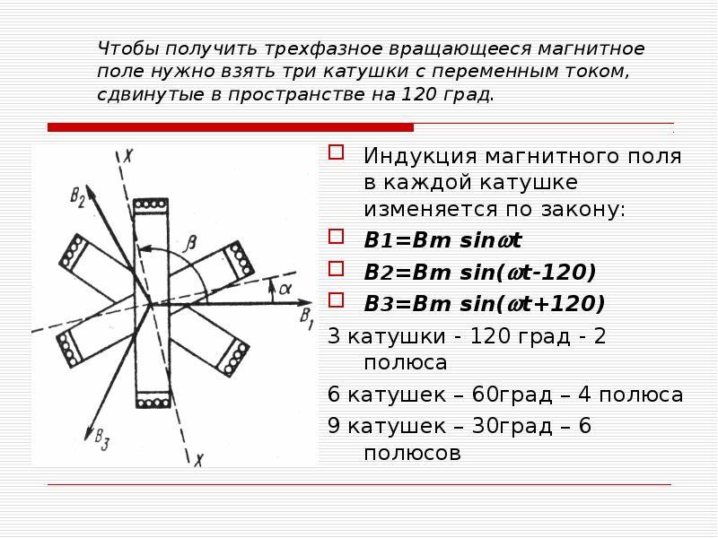 Чтобы получить трехфазное вращающееся магнитное поле нужно взять три катушки с переменным током, сдв