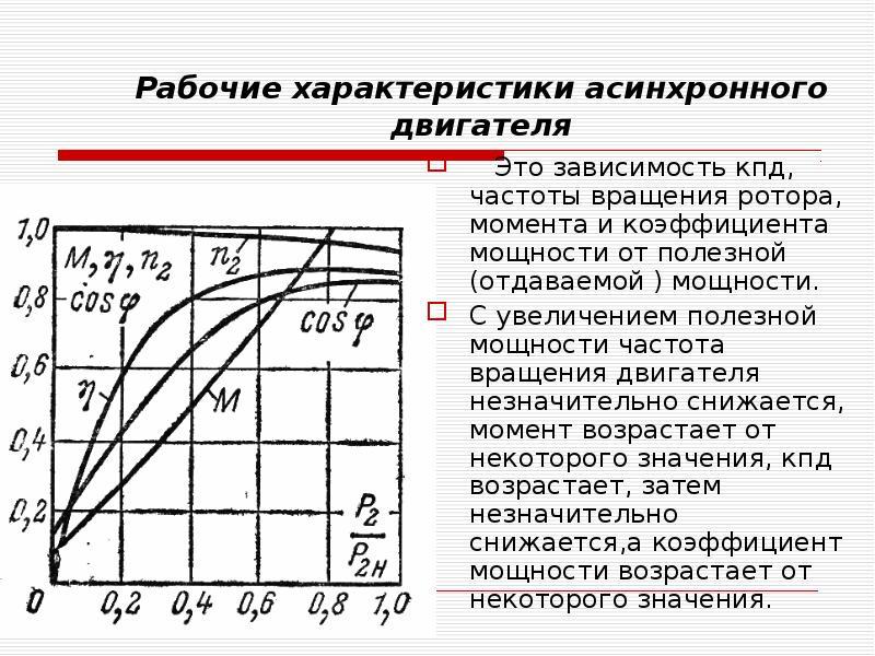 Рабочие характеристики асинхронного двигателя Это зависимость кпд, частоты вращения ротора, момента