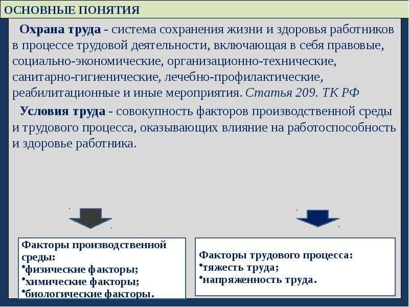 ОСНОВНЫЕ ПОНЯТИЯ Охрана труда - система сохранения жизни и здоровья работников в процессе трудовой д