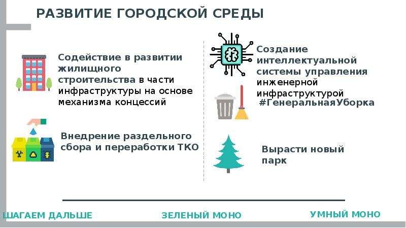 Развитие моногородов: итоги и перспективы, слайд 15