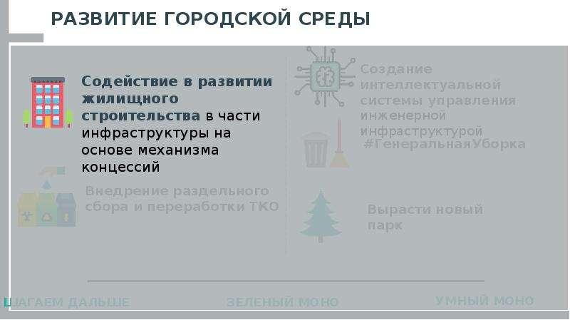 Развитие моногородов: итоги и перспективы, слайд 16