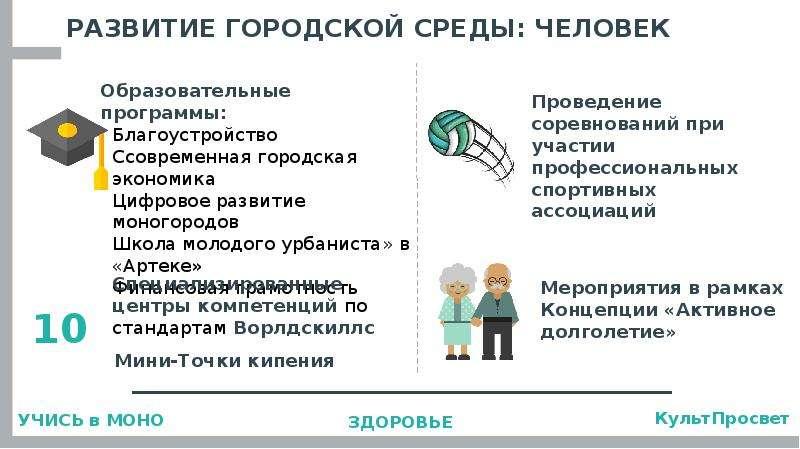 Развитие моногородов: итоги и перспективы, слайд 17