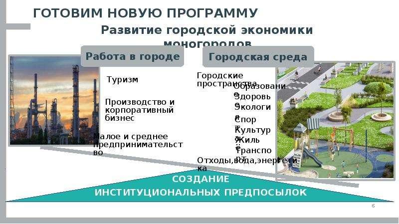 Развитие городской экономики моногородов