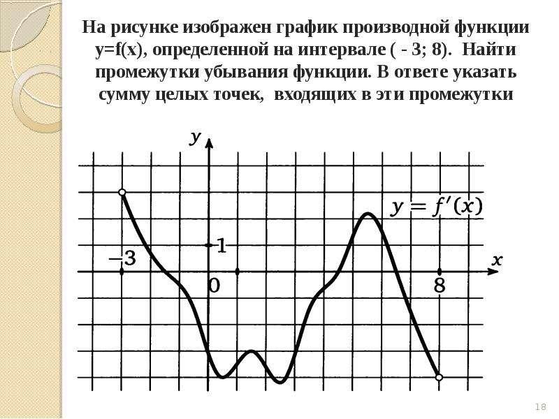 Задача на вычисление производной, слайд 18