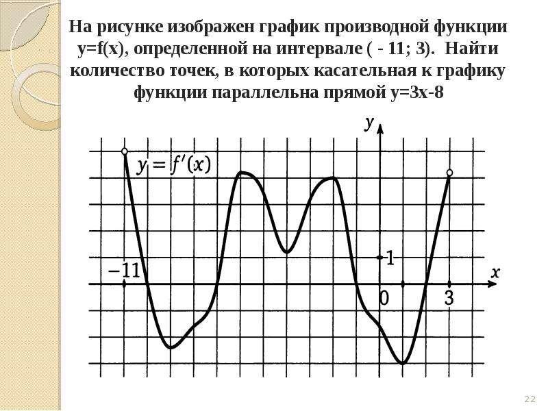 Задача на вычисление производной, слайд 22