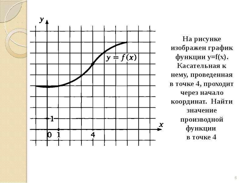 Задача на вычисление производной, слайд 6