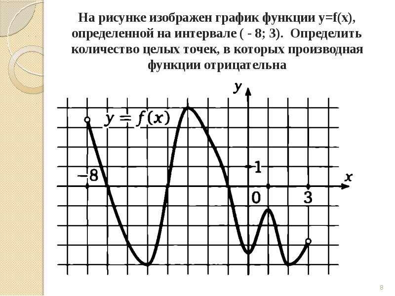 Задача на вычисление производной, слайд 8