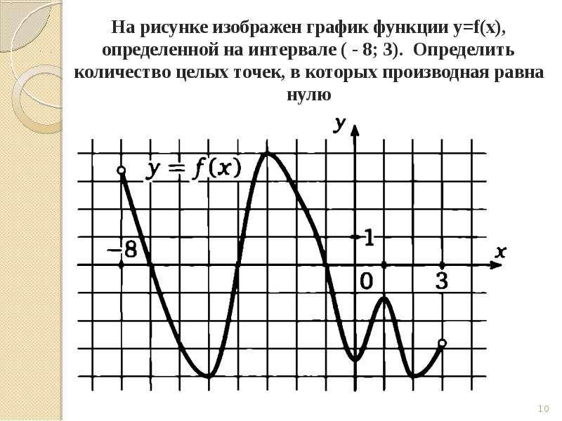Задача на вычисление производной, слайд 10