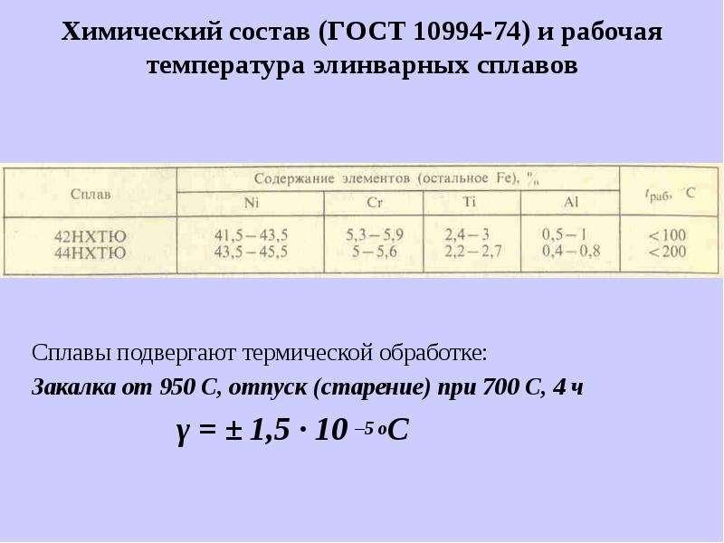 Химический состав (ГОСТ 10994-74) и рабочая температура элинварных сплавов Сплавы подвергают термиче