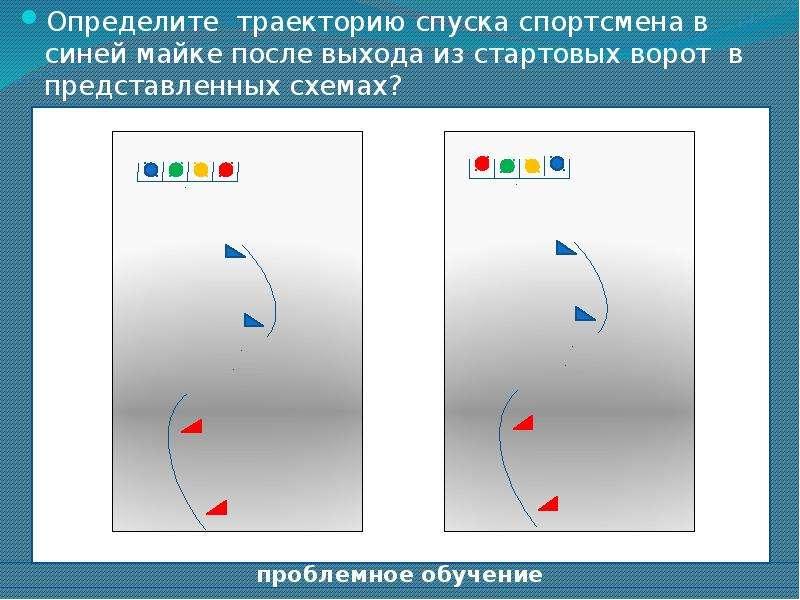 Определите траекторию спуска спортсмена в синей майке после выхода из стартовых ворот в представленн