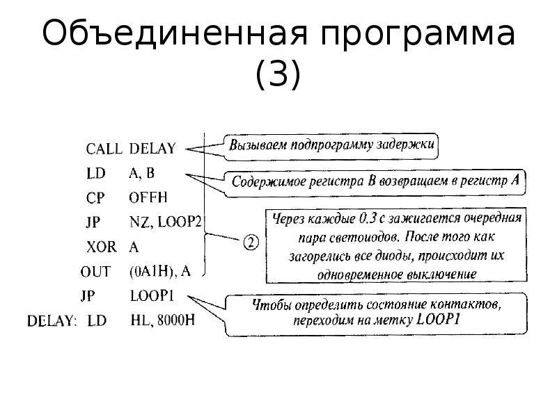 Объединенная программа (3)